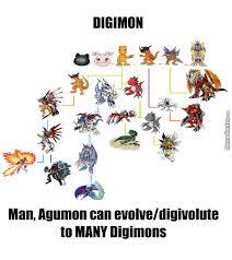 Digimon Agumon Evolution Digivolution Chart By