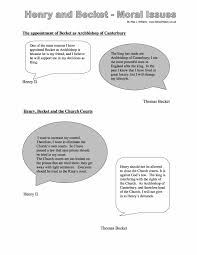 history essay on thomas becket thomas becket and henry ii ks history working mother argumentative essay structure