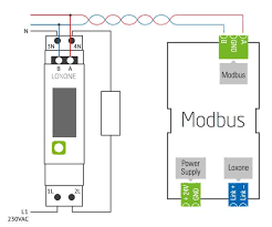 modbus energy meter loxone smart home automation uk single phase wiring modbus