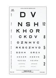 How To Use Sloan Eye Chart Sloan Letters 10 Feet Linear Spaced