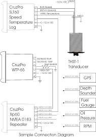 wiring diagram for dolphin gauges the wiring diagram dolphin gauges auto meter wiring diagram dolphin wiring diagram
