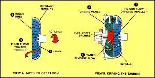 Torque Converter Selection Chart Torque Converter Tech Tips And Selection Kennedys Dynotune