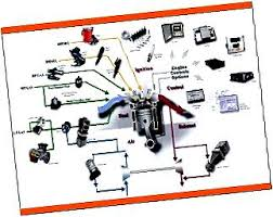 ford taurus engine diagram assembly auto parts ford taurus
