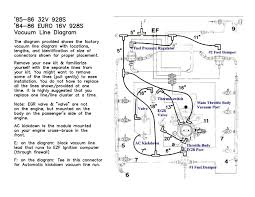 2003 chevy 3 1 engine diagram 2003 automotive wiring diagrams 726213d1367966472 85 86 vacuum lines vacuum line diagrams