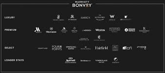 Marriott Rewards Points Chart The Complete Guide To Marriott Bonvoy Travel Codex