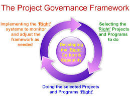 project governance wolf group project governance