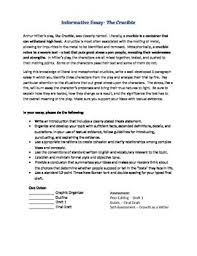 the crucible expository informative essay task common core aligned