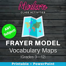 Frayer Model Template Amazing Vocabulary Maps Frayer Model Template Graphic Organizer PowerPoint