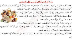 Best Diet Plan For Quick Weight Loss In Urdu Pakistan