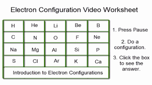 Electron Configurations Worksheet With Answers Video Worksheet