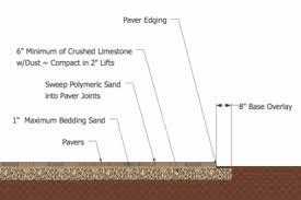 how to install a paver patio paver