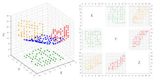Scatter Plot Wikipedia