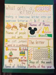 Capital Letter Anchor Chart Capital Letter Anchor Chart Firstaid First Aid Chart