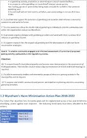 Action Plan In Pdf Simple Wyndham Gambling Harm Minimisation Policy And Action Plan 4848