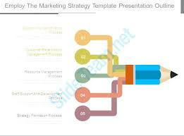 Awesome Marketing Communication Strategy Template Embellishment ...