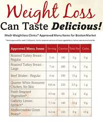 Culver S Nutrition Information Chart Burgers 2 Beer Nutrition Facts
