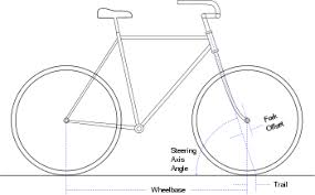 Bicycle And Motorcycle Geometry Wikipedia