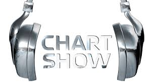 Music Chart Show Music Channel Ratings Dingdangdooproductionss Blog
