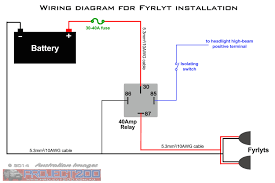 landcruiser 200 headlight upgrade and fyrlyts project 200 driving light wiring diagram