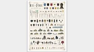 Pop Charts Game Of Thrones Poster Highlights 8 Seasons Of