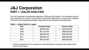 Sales Analysis Basic Sales Analysis And Market Share Impacts JJ 224 Of 24 YouTube 16