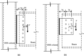 Hss Beam Design Example Design Of Steel Shear Connections For Eccentricity As A
