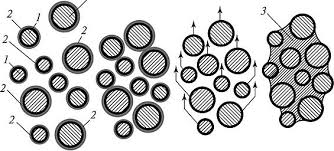 Технологии material extrusion и binder jet Технологии  1