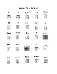 C2 Guitar Chord Accomplice Music