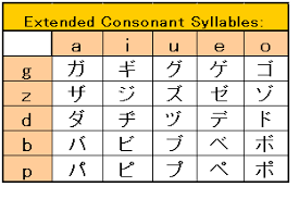 Japanese Kana Chart Katakana Character Chart Japaneseup