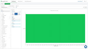 Visualizing Your Data With Mongodb Charts Blog Of Ken W Alger