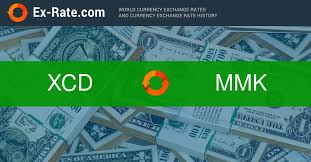 How Much Is 5 Dollars Xcd To K Mmk According To The