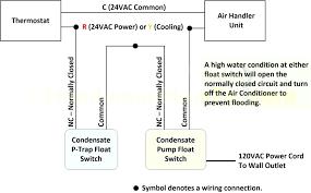 bilge pump wiring diagram air conditioner p trap float switch and wiring diagram for air conditioner thermostat bilge pump wiring diagram air conditioner p trap float switch and