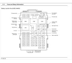 2005 ford f150 fuse box diagram wire diagram 2005 f150 fuse box diagram at 2005 F150 Fuse Box Diagram
