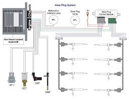 17 best images about f 350 7 3 powerstroke ford 4x4 7 3 powerstroke wiring diagram google search excursionford