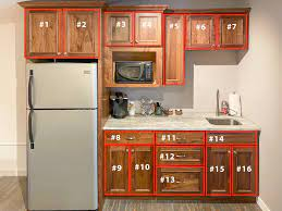 mering for your new cabinet doors