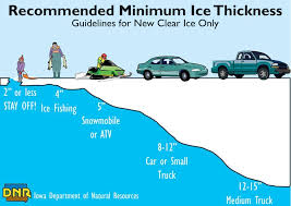 Mn Dnr Ice Thickness Chart Stay Safe On The Ice This Winter With This Guide Get
