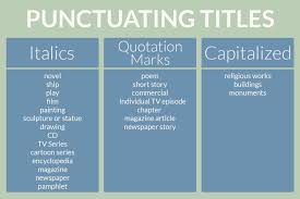 titles of plays in essays italicize essay titles do you punctuate  do you punctuate titles in italics or quotes