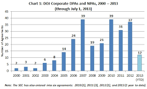 Gibson Dunn 2013 Mid Year Update On Corporate Deferred