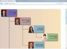 Asp Net Org Chart Asp Net Org Chart With The Diagram Control Mindfusion