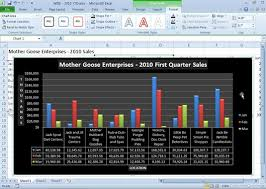 How To Format A Chart In Excel 2010 Formatting Excel 2010 Chart Elements Dummies