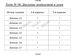ГДЗ контрольные работы по физике класс Бобошина Давление Тест 10 Давление жидкостей и газов