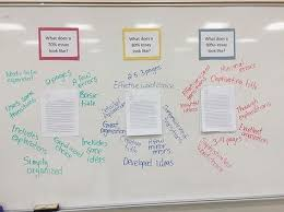 essay writing teaching writing writing ideas teaching ideas writing workshop writing assessment writing strategies writing skills writing process examples of process writing essays
