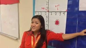 Copy Of Staar Grade 8 Mathematics Chart Lessons Tes Teach