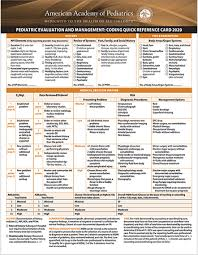 Evaluation And Management Coding Chart Aap Coding Resources