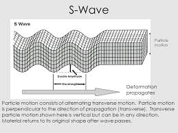 Seismic Wave Propagation Ppt Download