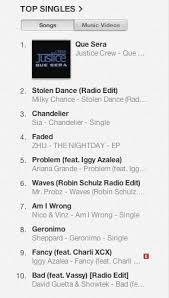 Top Charts Itunes 2014 Teenage Fanatic Song Reviews Itunes Charts