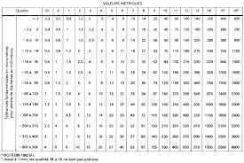 Js13 Tolerance Chart Js13 Tolerance Related Keywords Suggestions Js13