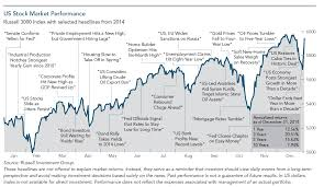 2014 Review Economy Markets Madden Funds