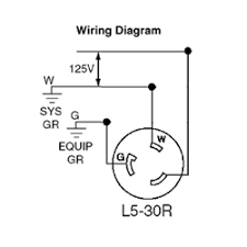 l5 20p plug wiring diagram l5 diy wiring diagrams l p plug wiring diagram description leviton 30 amp 125 volt nema l5 30r 2p 3w locking connector industrial grade grounding black white
