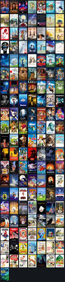Disney Movie Chart Co Comics Cartoons Thread 99723841